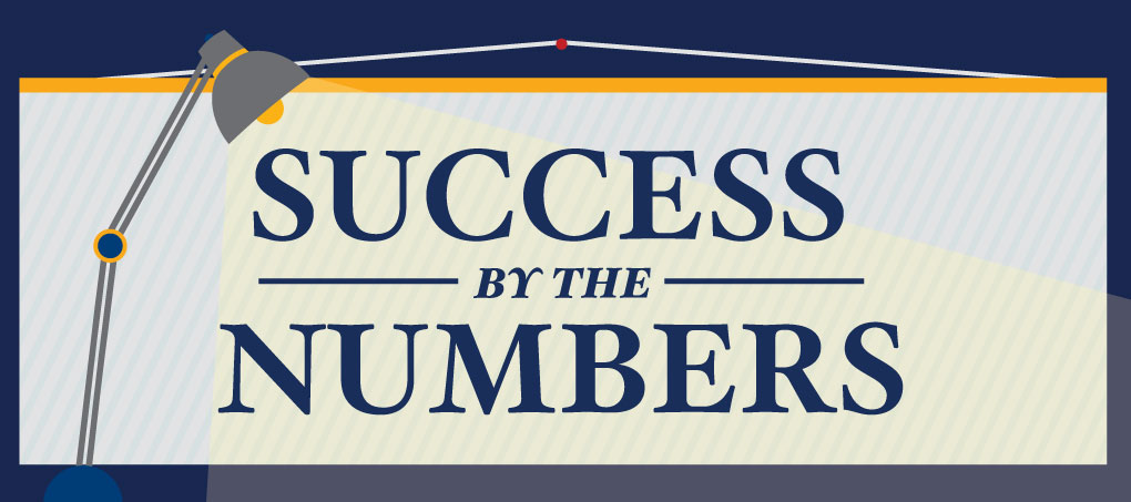 Success by the Numbers logo
